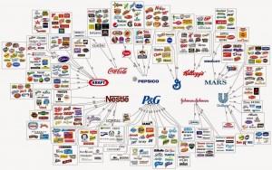 marcas que testan, marcas que torturan y asesinan